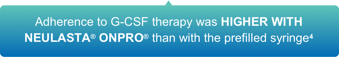 Adherence to G-CSF therapy was HIGHER WITH NEULASTA® ONPRO® than with the prefilled syringe