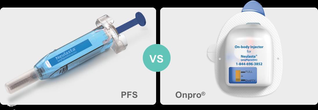 PFS vs Onpro®